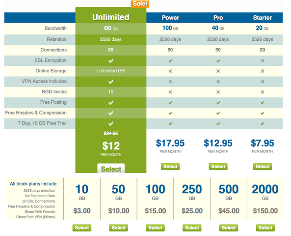 NewsgroupDirect Pricing Plans