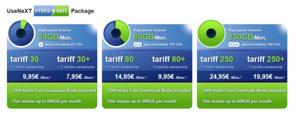 Usenext Usenet Pricing Plan