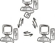 What is the History of Usenet?
